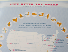 """Life After the Swamp"" (Infographic): 2012"